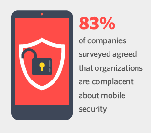 Mobile Security Complacent