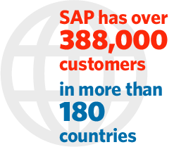 SAP has over 388,000 customers in more than 180 countries